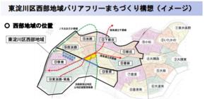 東淀川区西部地域の街づくり計画