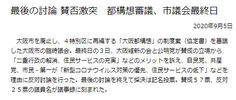 大阪日日新聞アイキャッチ
